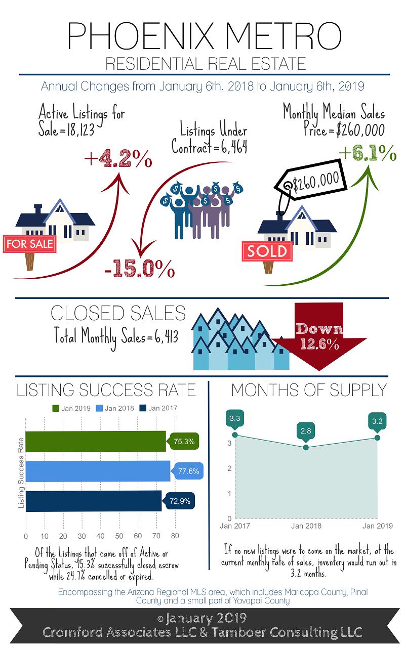 2019-01 Infographic